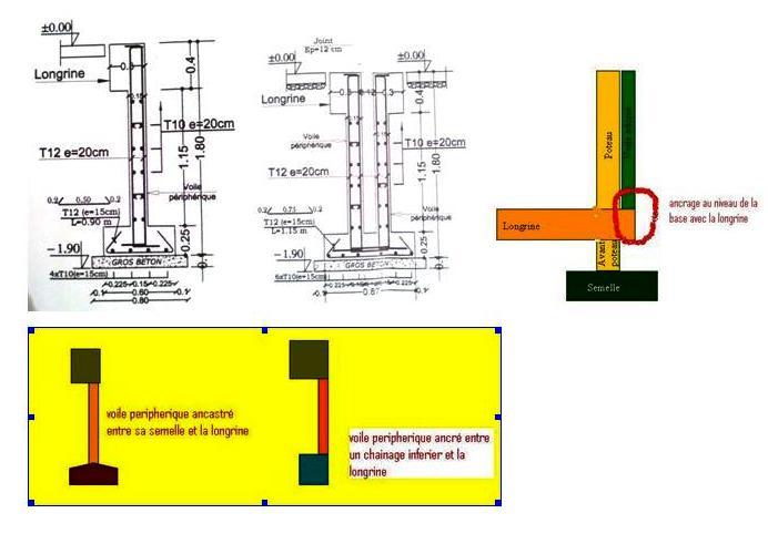Question difference entre un mur plaque et un voile peripherique sols fondations civilmania - Difference entre mortier et beton ...