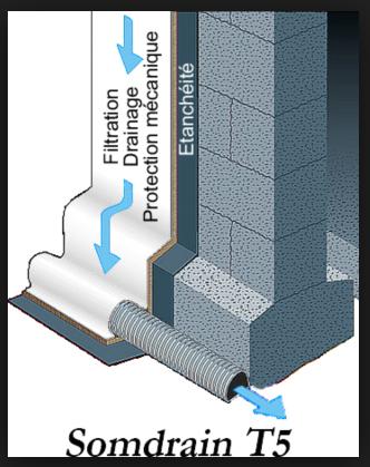 paisseur des couches de drainage pour un mur de. Black Bedroom Furniture Sets. Home Design Ideas