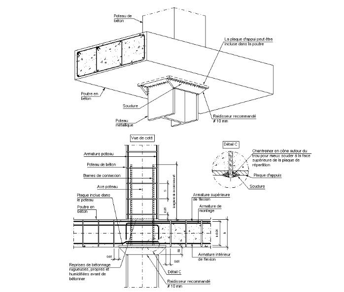contenu de cype france page 2 civilmania. Black Bedroom Furniture Sets. Home Design Ideas