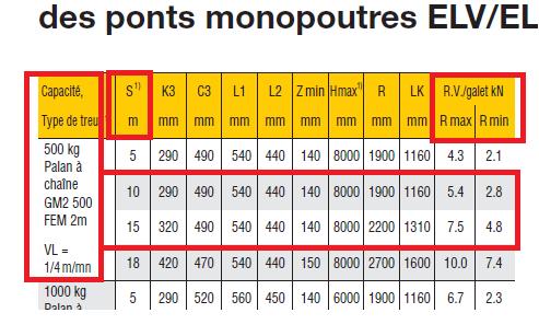 Rmax et Rmin Pont Monop.png