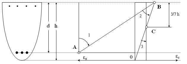 pivots.jpg