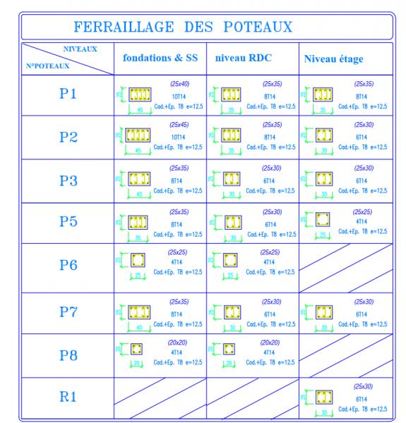 Ferraillage_des_poteaux.png