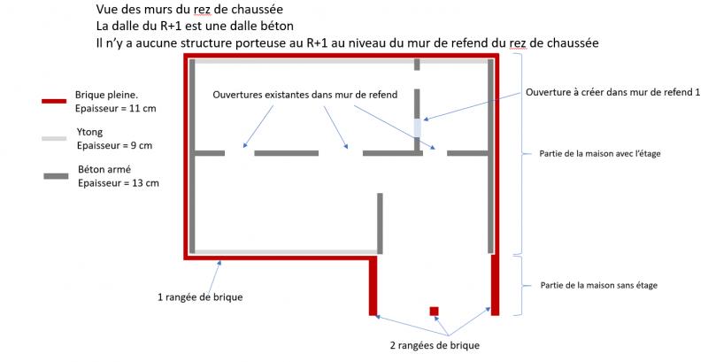 schéma rdc.PNG