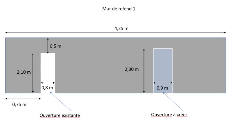 mur refend schema 1.PNG